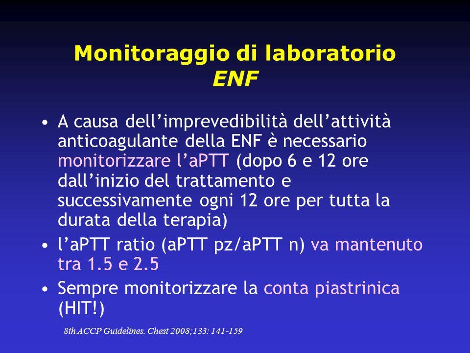 Monitoraggio di laboratorio ENF