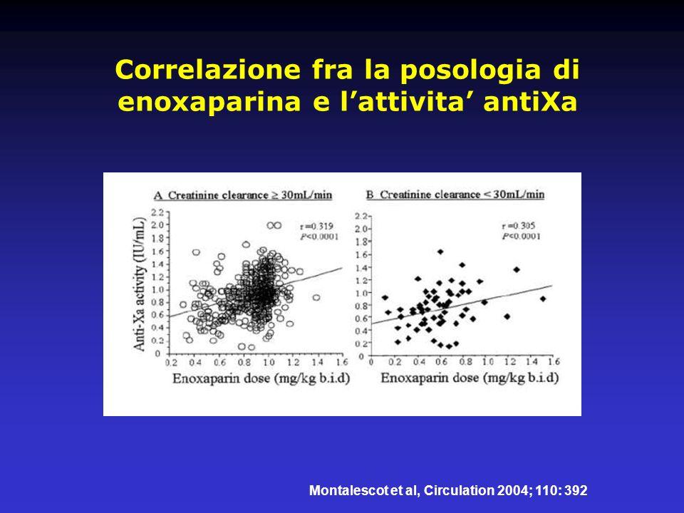Correlazione fra la posologia di enoxaparina e l'attivita' antiXa