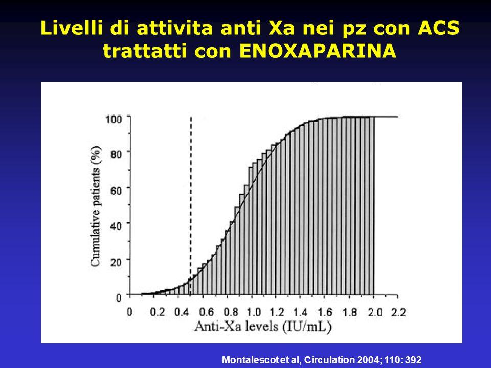 Livelli di attivita anti Xa nei pz con ACS trattatti con ENOXAPARINA