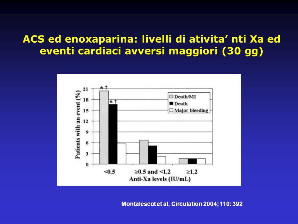 ACS ed enoxaparina: livelli di ativita' nti Xa ed eventi cardiaci avversi maggiori (30 gg)
