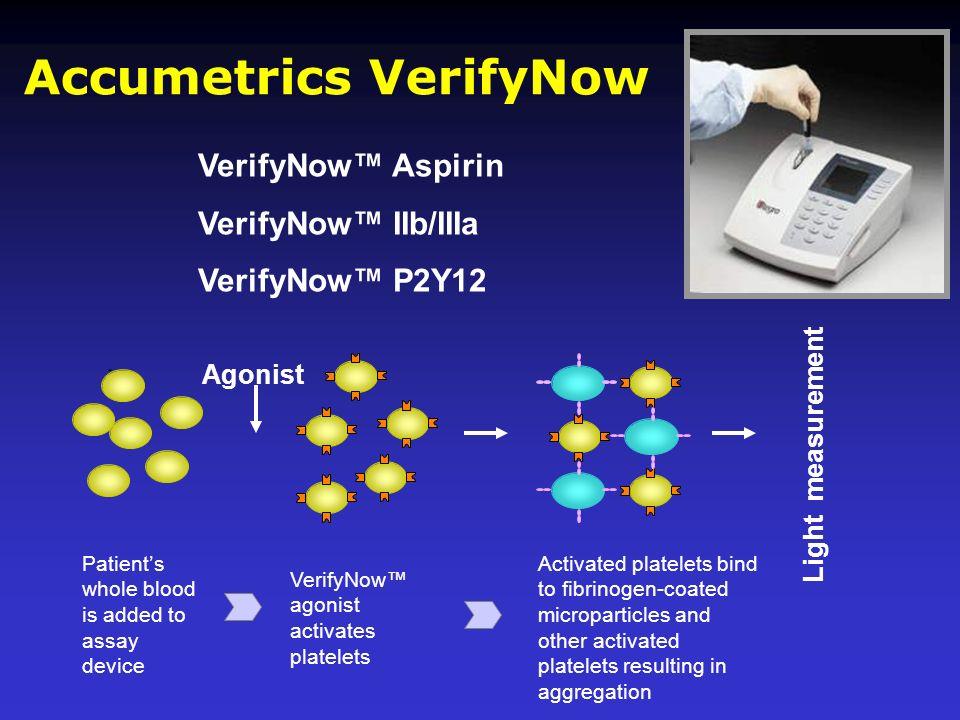 Accumetrics VerifyNow