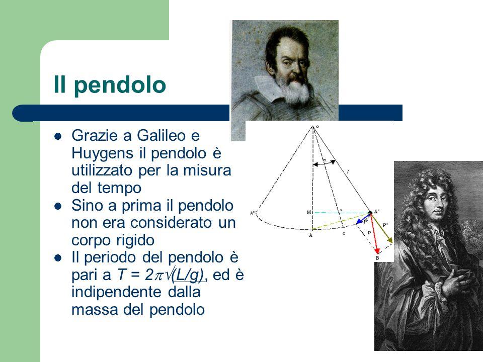 Il pendolo Grazie a Galileo e Huygens il pendolo è utilizzato per la misura del tempo. Sino a prima il pendolo non era considerato un corpo rigido.