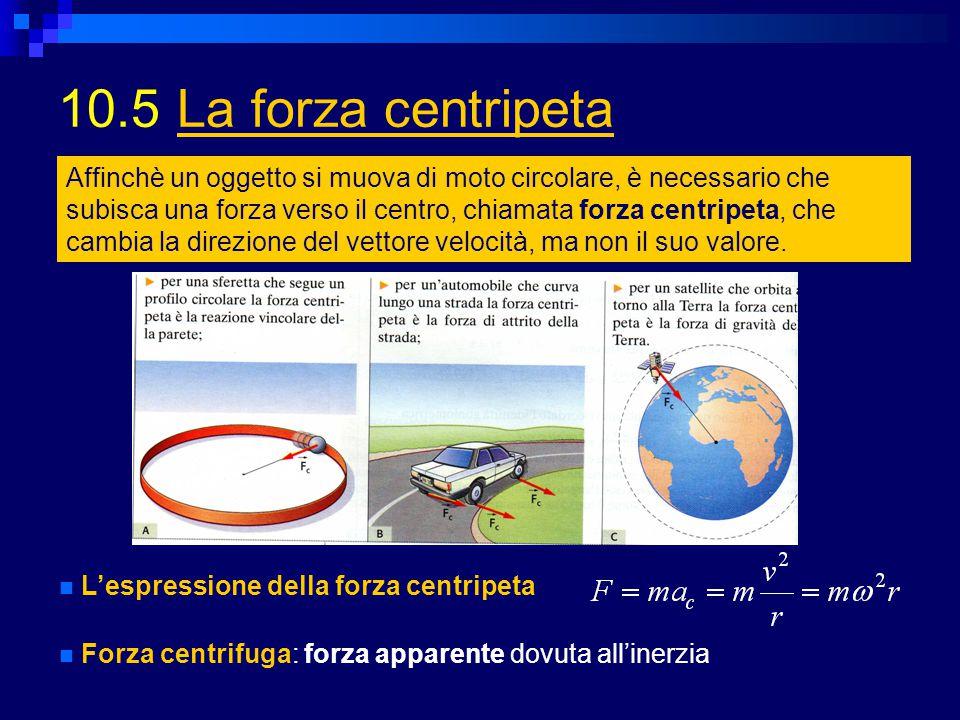 10.5 La forza centripeta