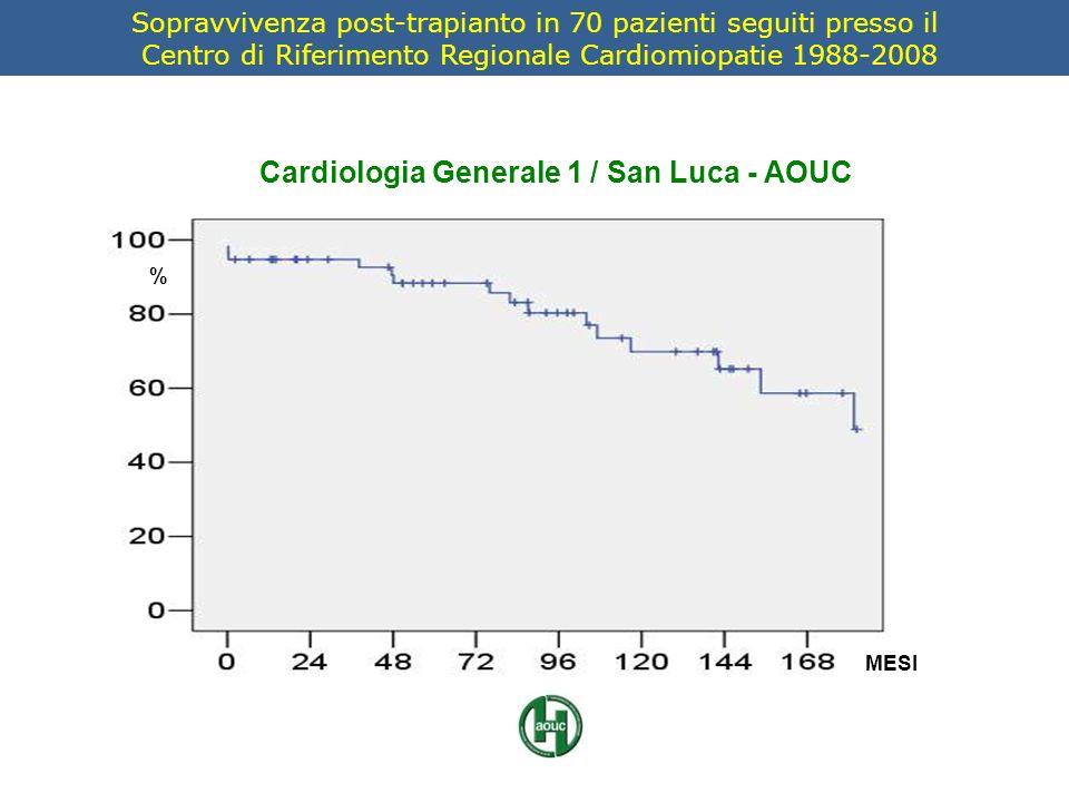Cardiologia Generale 1 / San Luca - AOUC