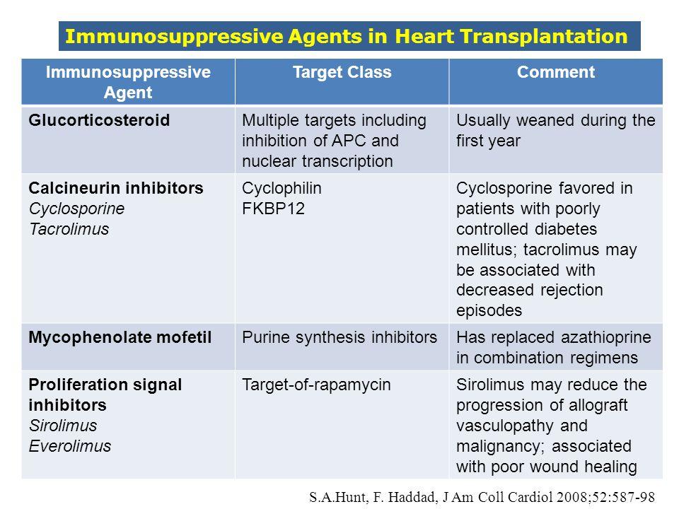 Immunosuppressive Agent