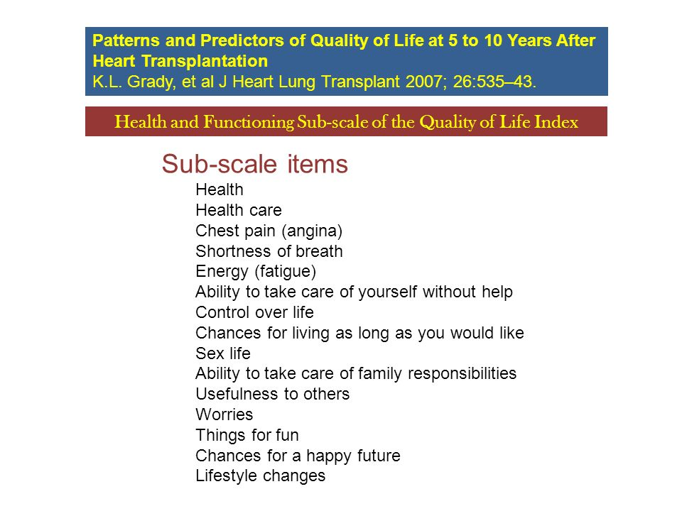 Health and Functioning Sub-scale of the Quality of Life Index