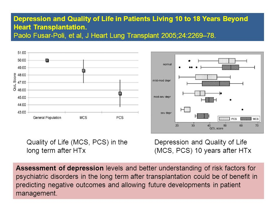 Depression and Quality of Life in Patients Living 10 to 18 Years Beyond Heart Transplantation.