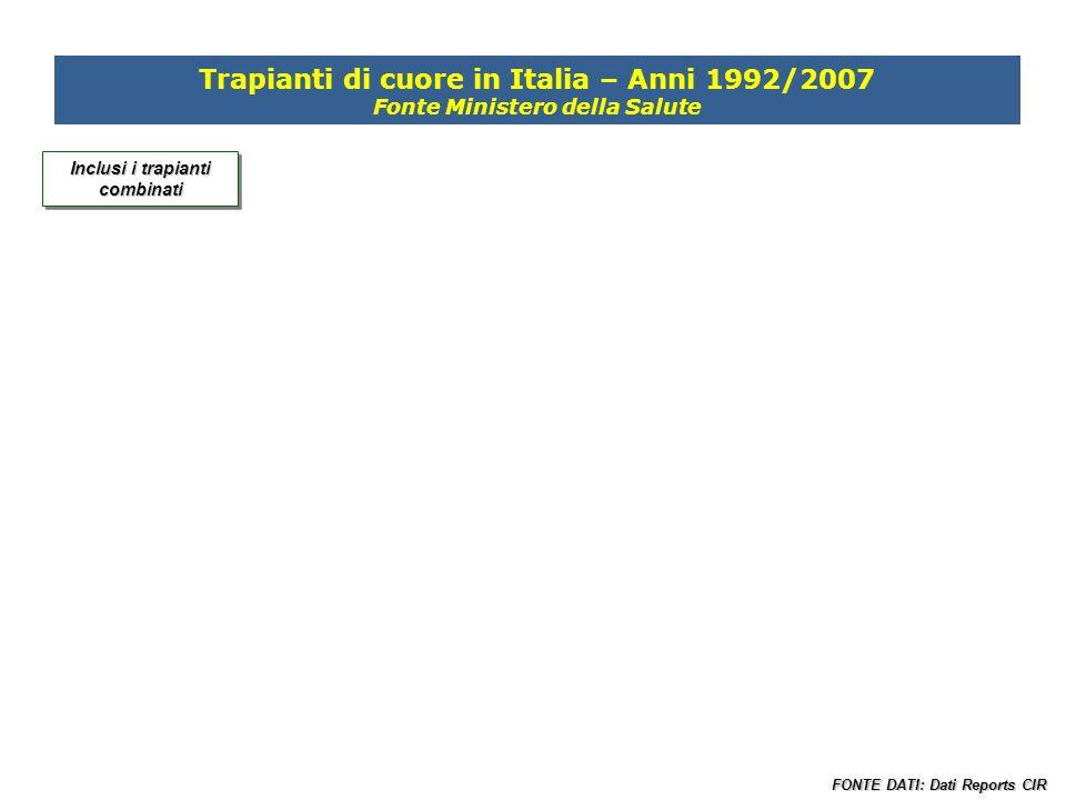 Trapianti di cuore in Italia – Anni 1992/2007