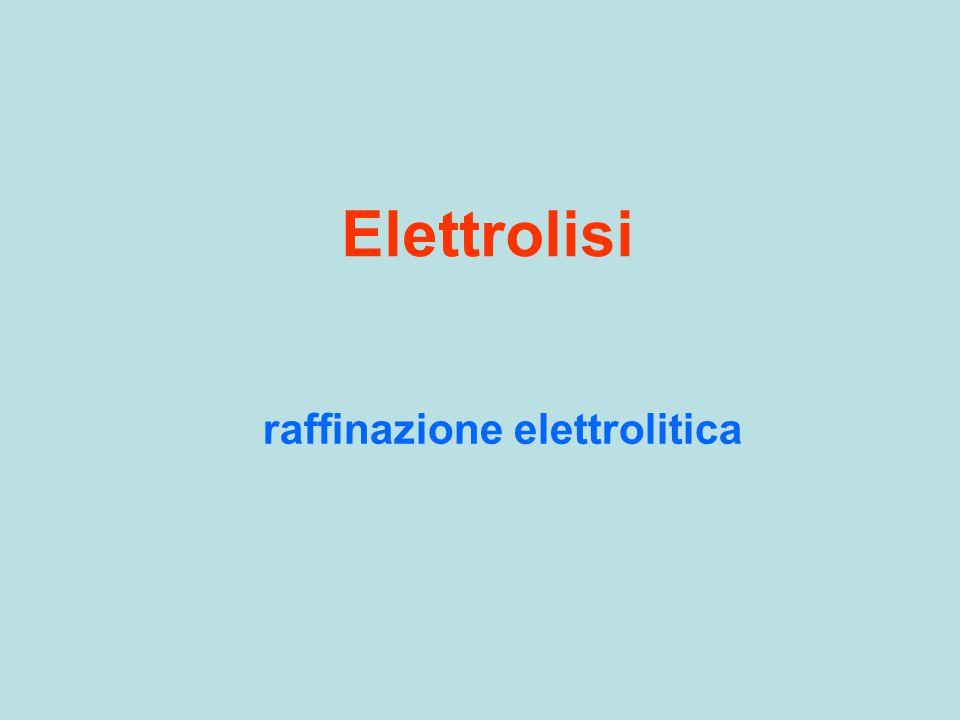 raffinazione elettrolitica