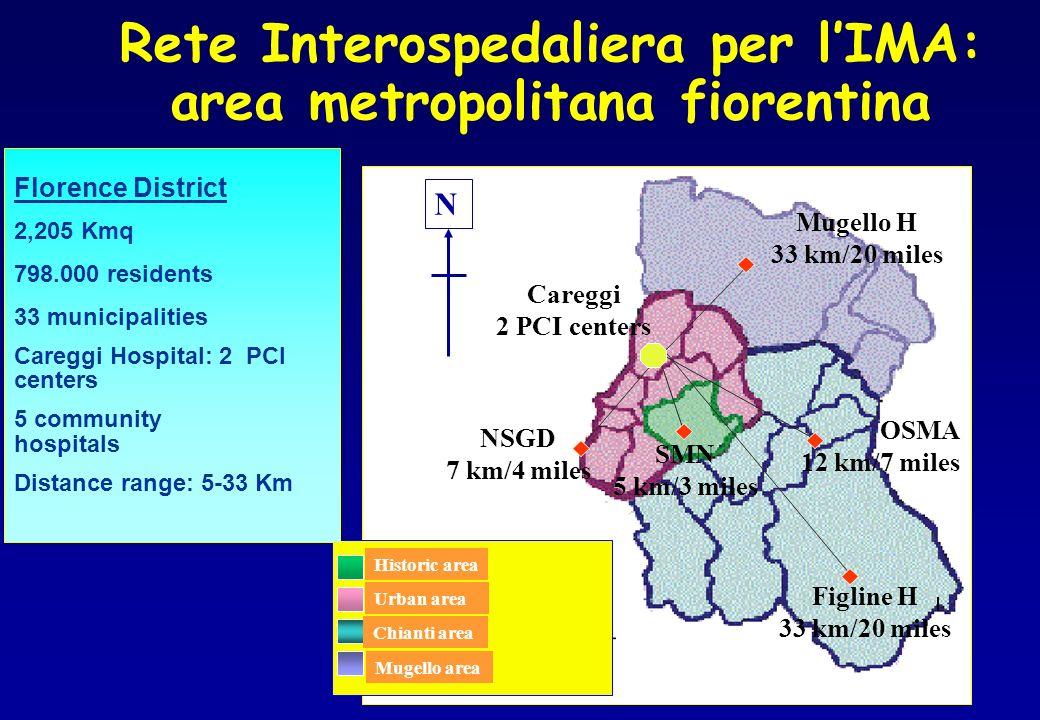 Rete Interospedaliera per l'IMA: area metropolitana fiorentina