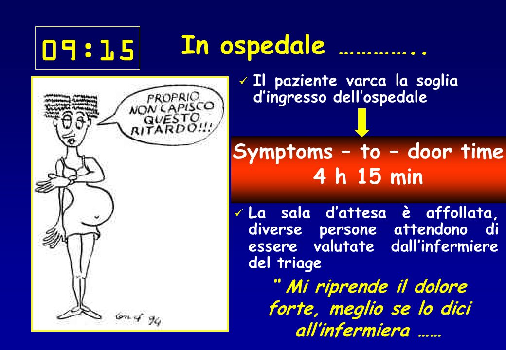 09:15 In ospedale ………….. Symptoms – to – door time 4 h 15 min
