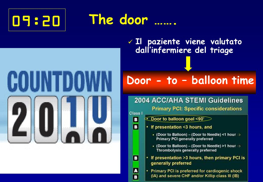 09:20 The door ……. Door - to – balloon time