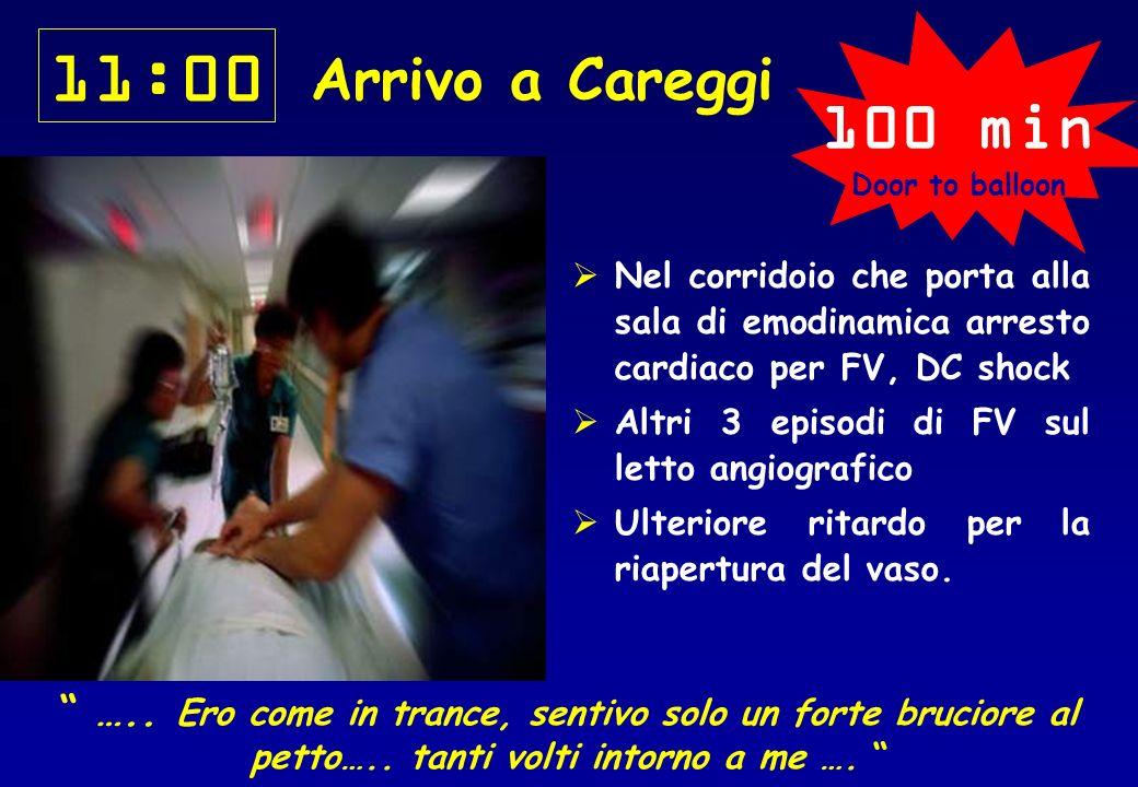 11:00 Arrivo a Careggi. 100 min. Door to balloon. Nel corridoio che porta alla sala di emodinamica arresto cardiaco per FV, DC shock.