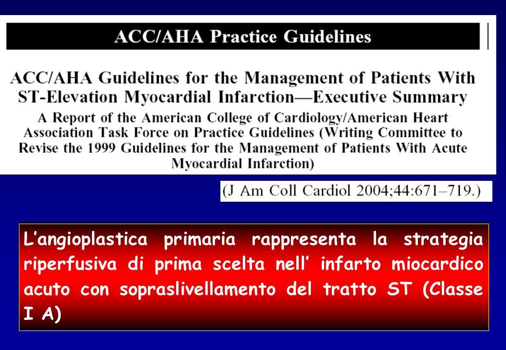 L'angioplastica primaria rappresenta la strategia riperfusiva di prima scelta nell' infarto miocardico acuto con sopraslivellamento del tratto ST (Classe I A)