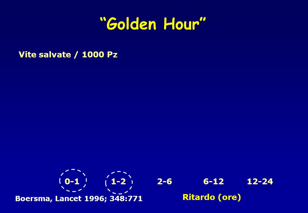Golden Hour Vite salvate / 1000 Pz 0-1 1-2 2-6 6-12 12-24