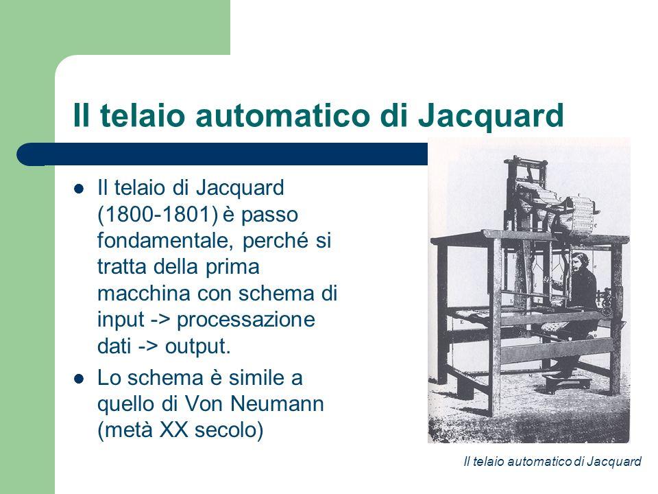 Il telaio automatico di Jacquard