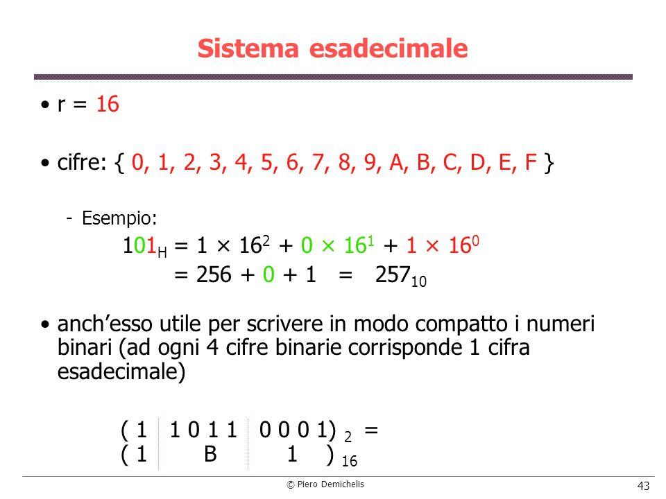 Sistema esadecimale r = 16