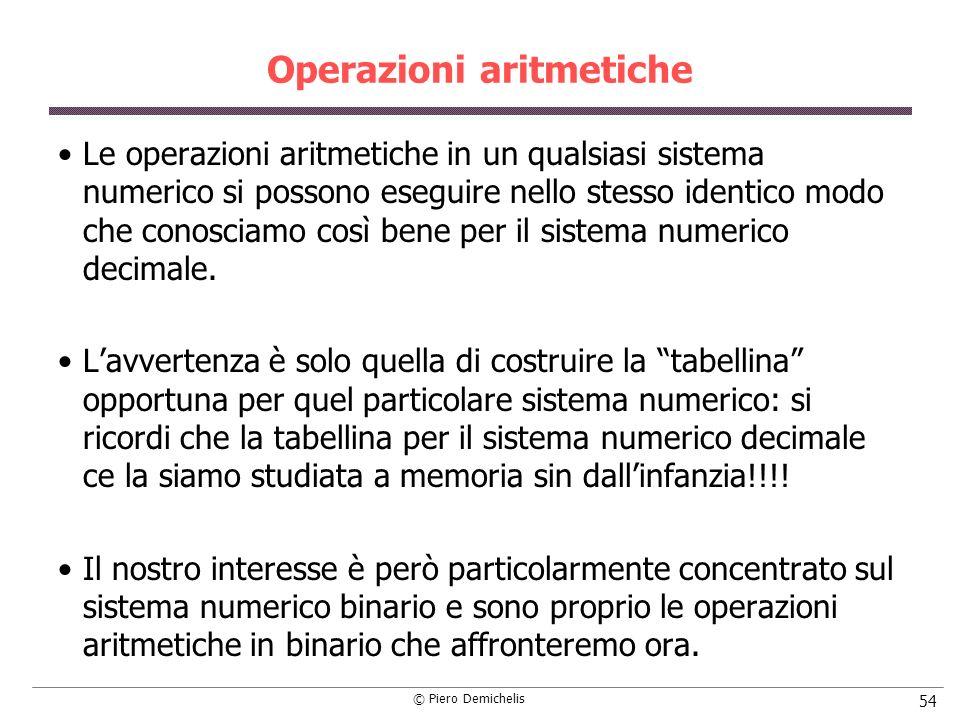 Operazioni aritmetiche