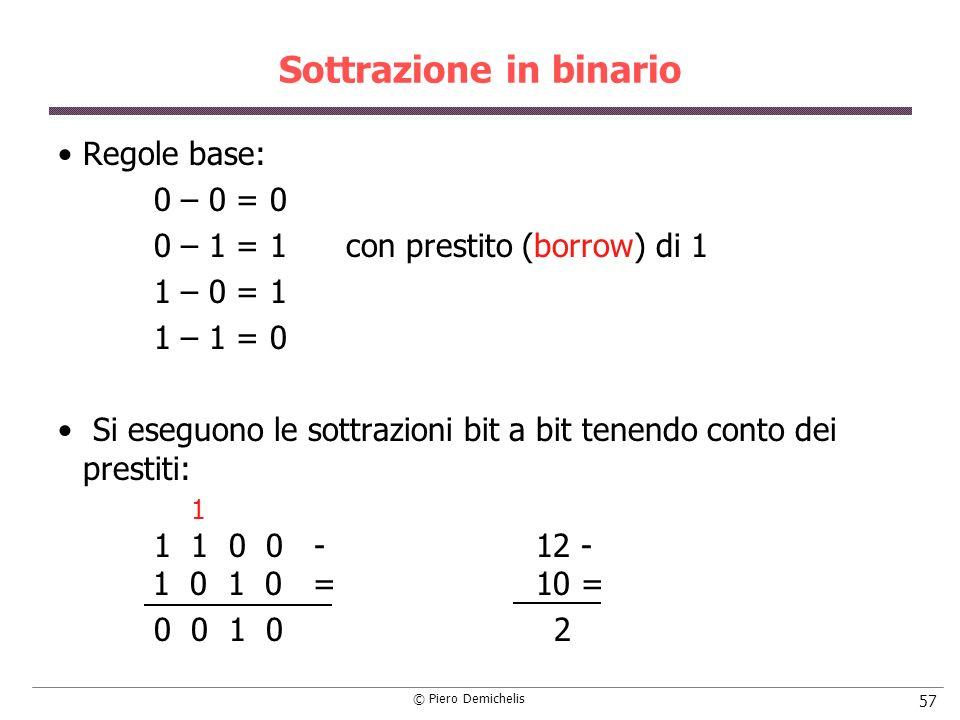 Sottrazione in binario