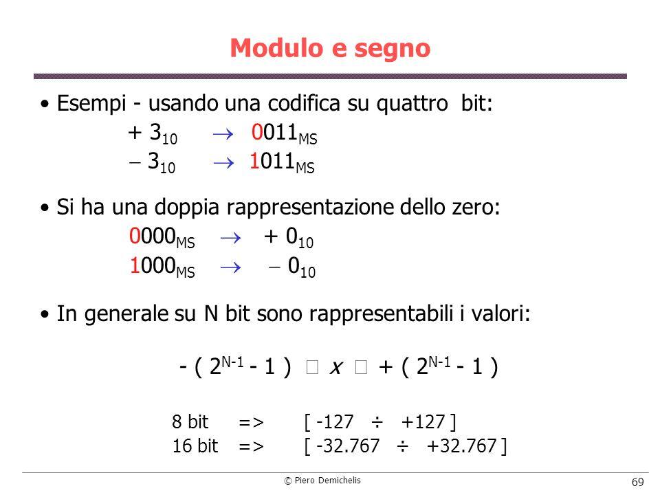 Modulo e segno Esempi - usando una codifica su quattro bit: