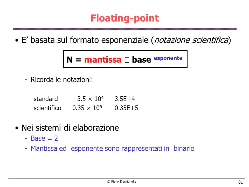 N = mantissa × base esponente