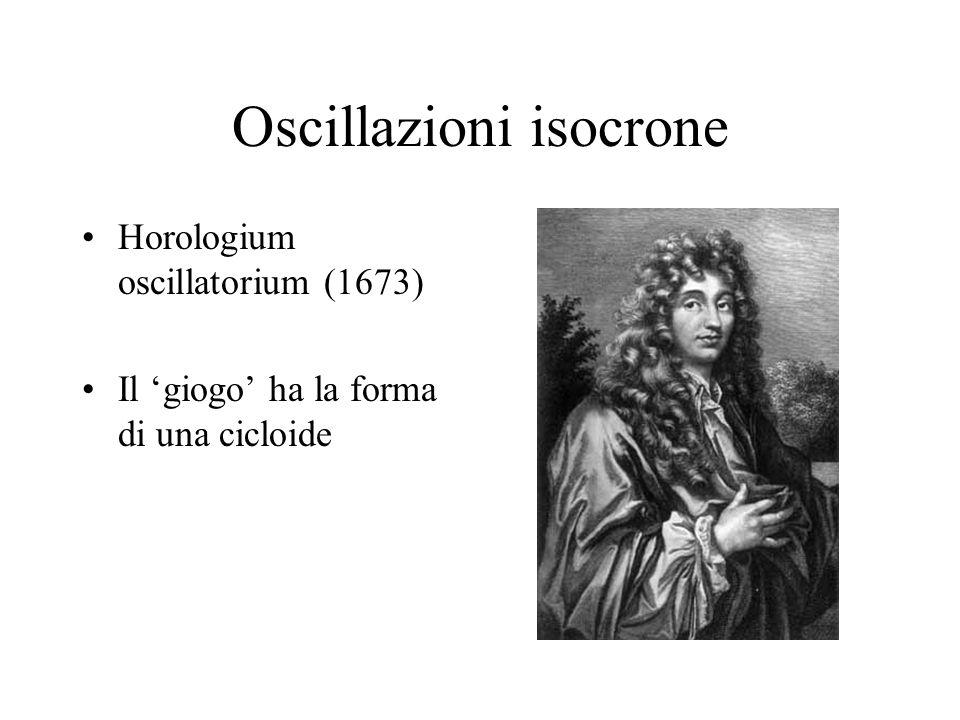 Oscillazioni isocrone