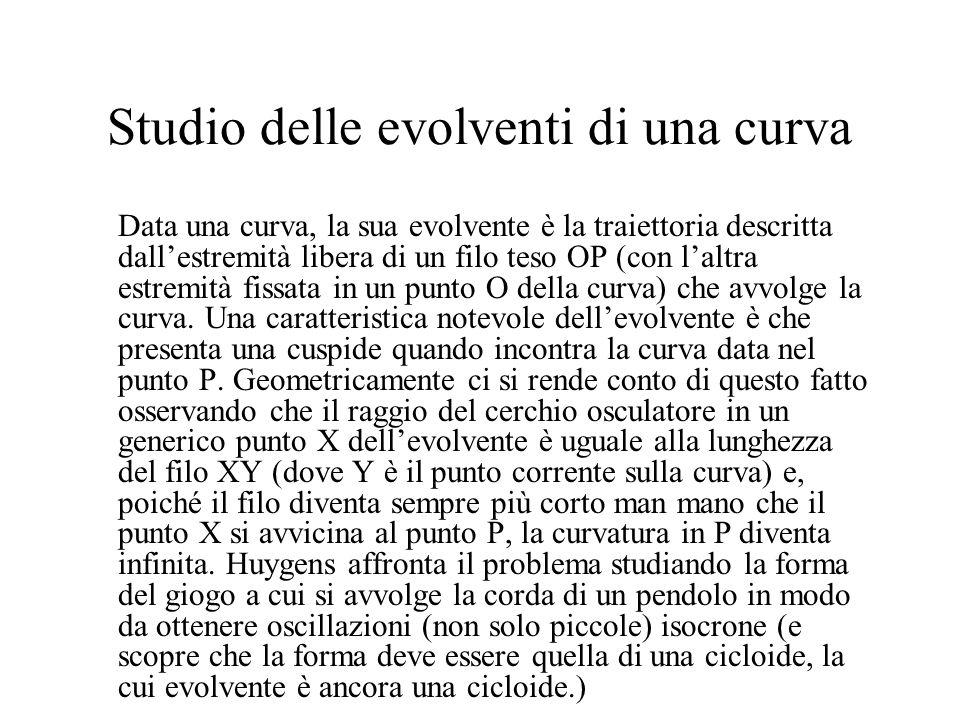 Studio delle evolventi di una curva