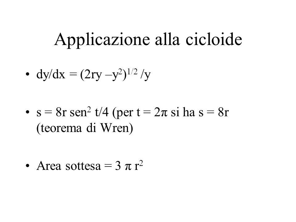 Applicazione alla cicloide