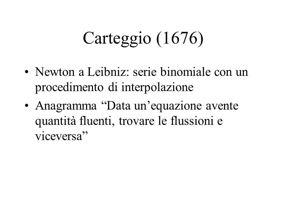 Carteggio (1676) Newton a Leibniz: serie binomiale con un procedimento di interpolazione.