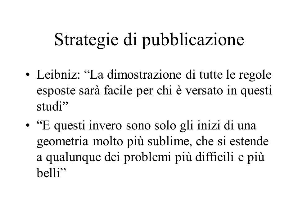 Strategie di pubblicazione