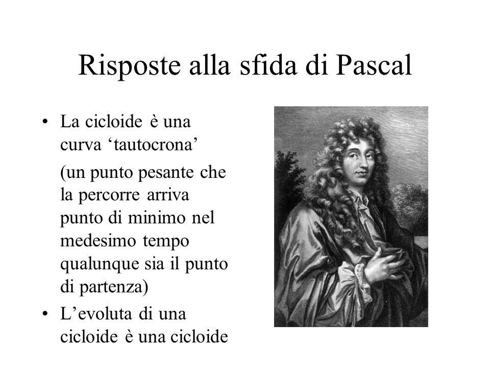 Risposte alla sfida di Pascal
