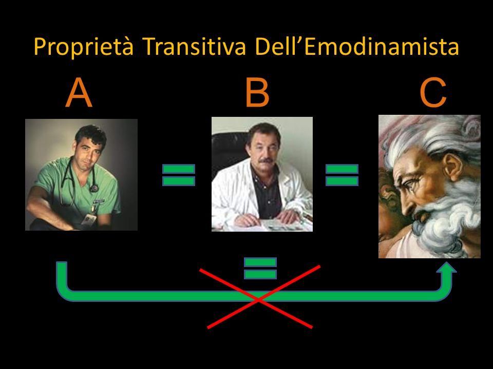 Proprietà Transitiva Dell'Emodinamista