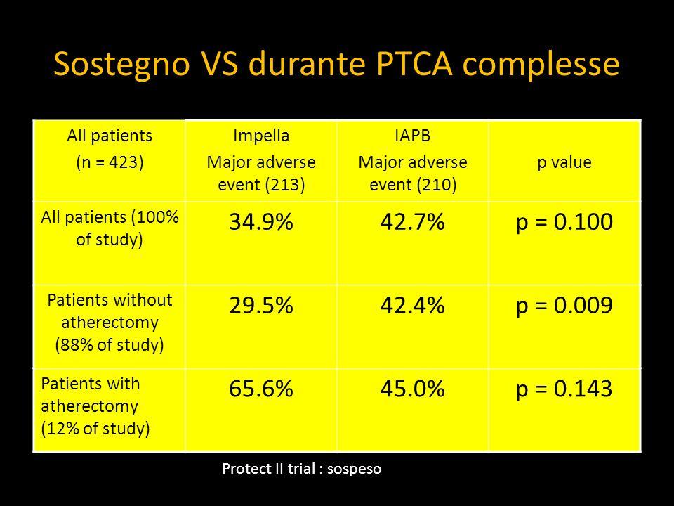 Sostegno VS durante PTCA complesse