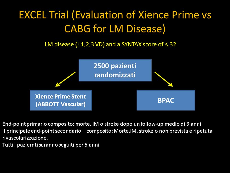 EXCEL Trial (Evaluation of Xience Prime vs CABG for LM Disease)