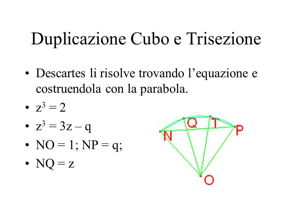 Duplicazione Cubo e Trisezione