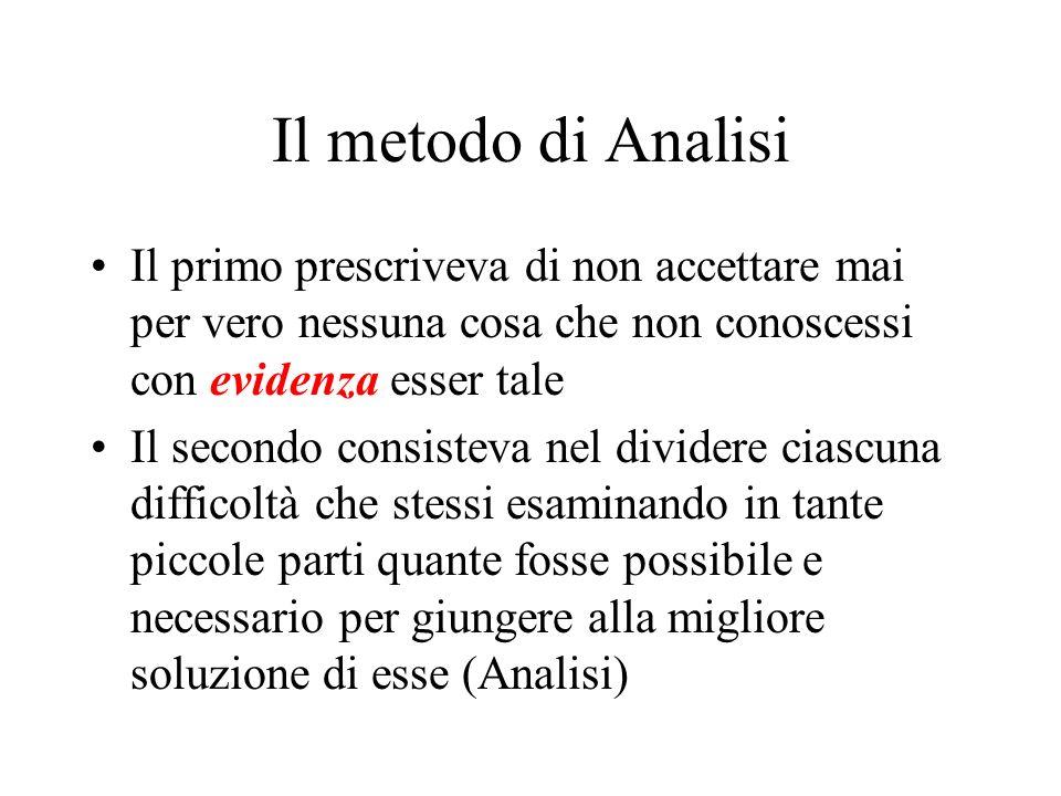 Il metodo di Analisi Il primo prescriveva di non accettare mai per vero nessuna cosa che non conoscessi con evidenza esser tale.