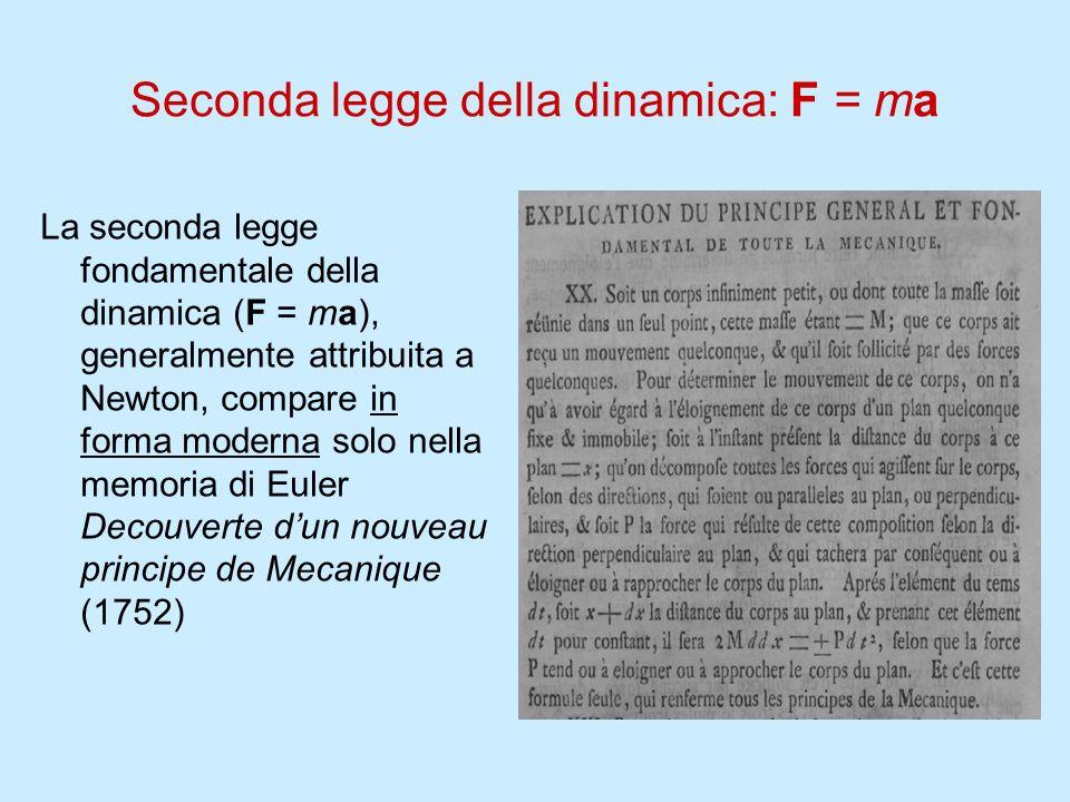 Seconda legge della dinamica: F = ma