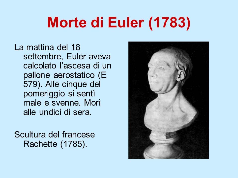 Morte di Euler (1783)