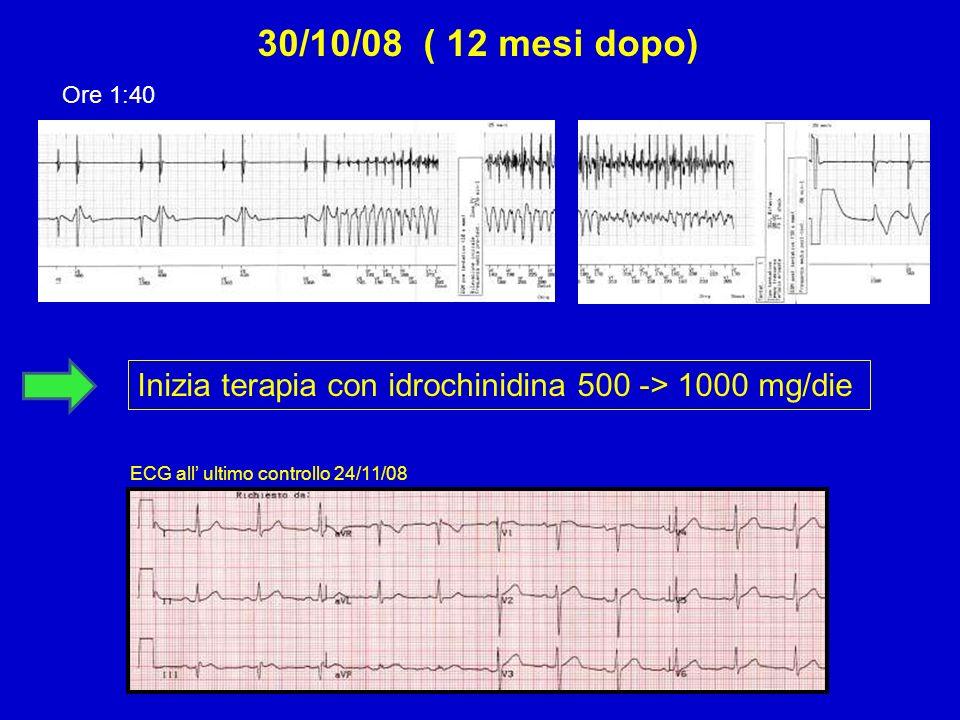 30/10/08 ( 12 mesi dopo) Ore 1:40. Inizia terapia con idrochinidina 500 -> 1000 mg/die.