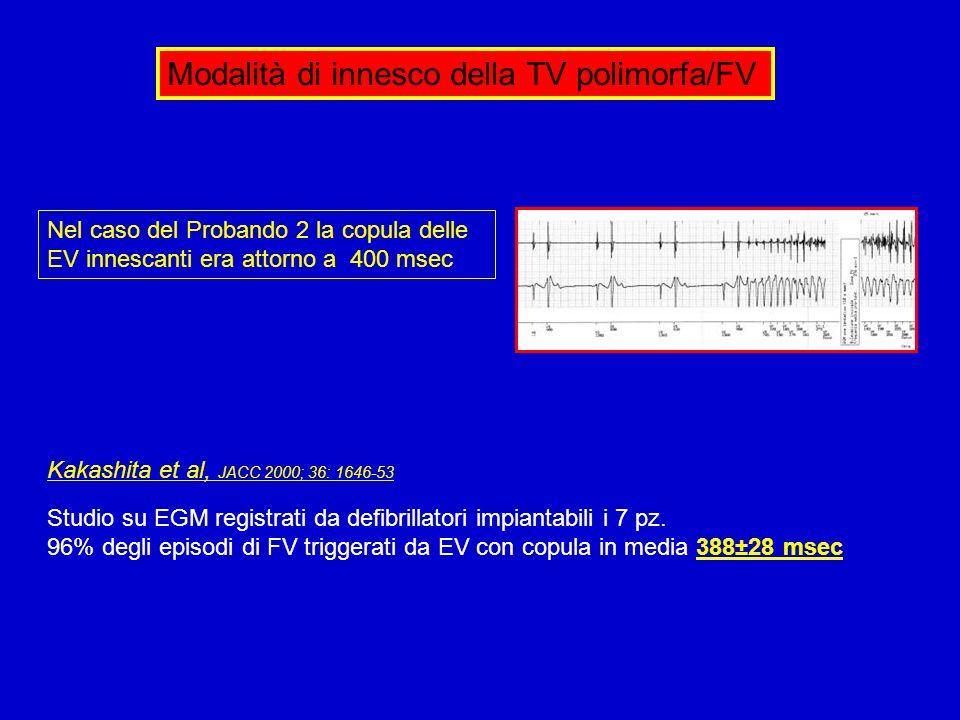 Modalità di innesco della TV polimorfa/FV