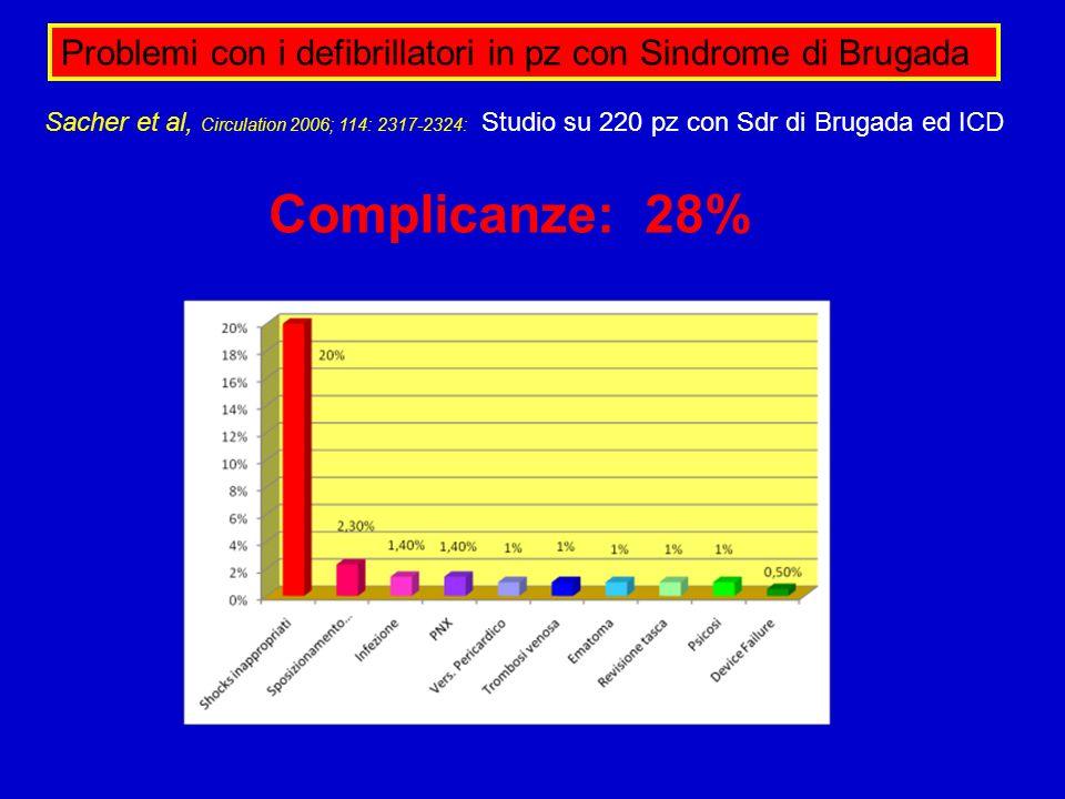Problemi con i defibrillatori in pz con Sindrome di Brugada