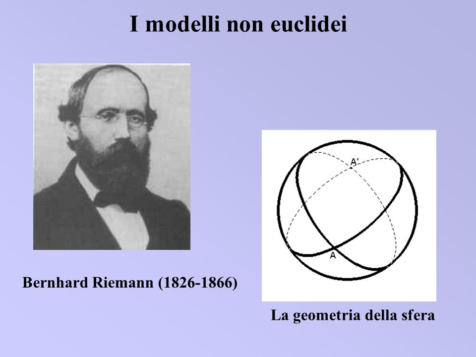 I modelli non euclidei Bernhard Riemann (1826-1866)