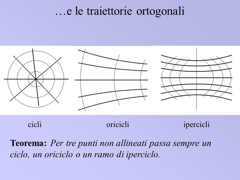 …e le traiettorie ortogonali
