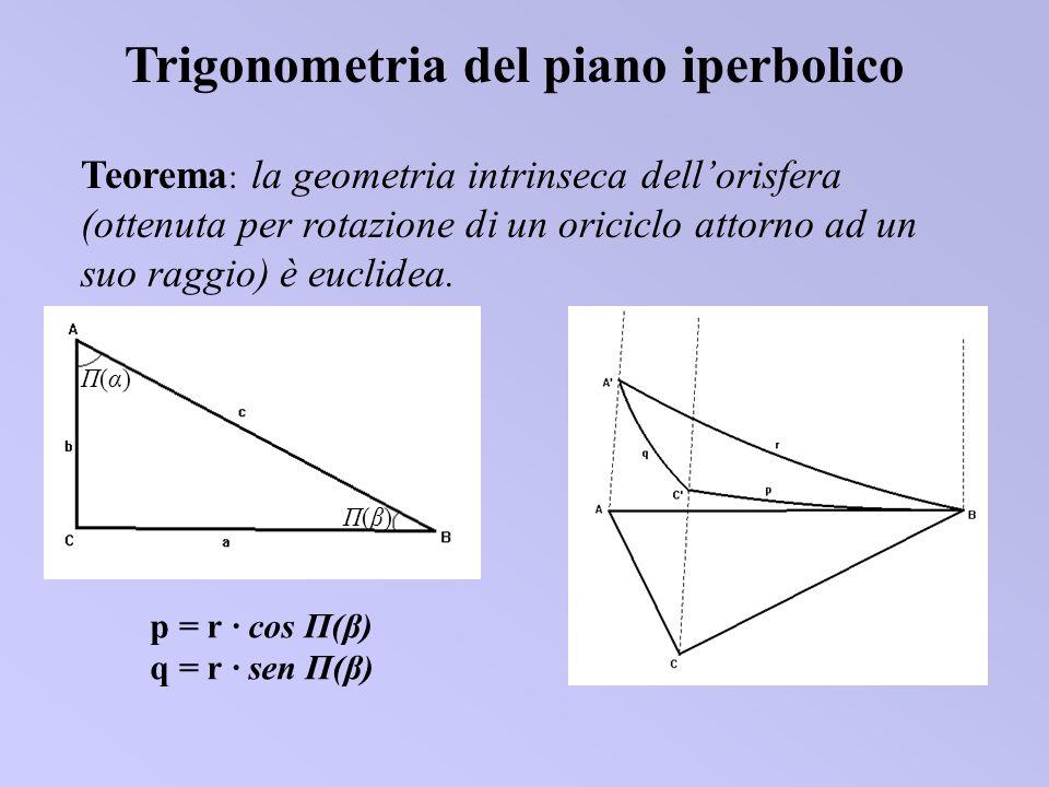 Trigonometria del piano iperbolico