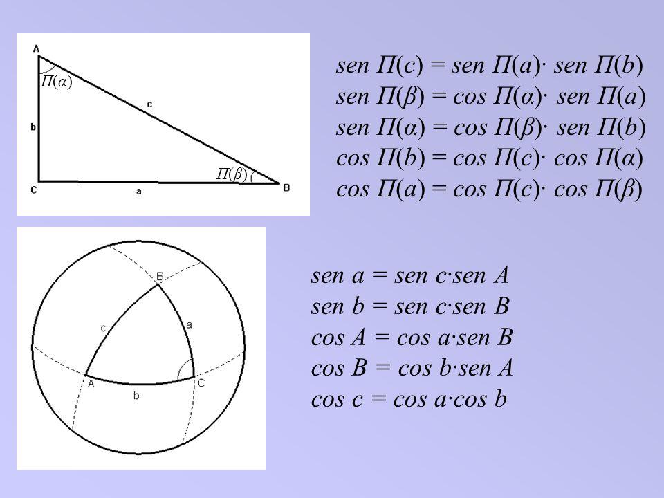 sen П(c) = sen П(a)· sen П(b) sen П(β) = cos П(α)· sen П(a)