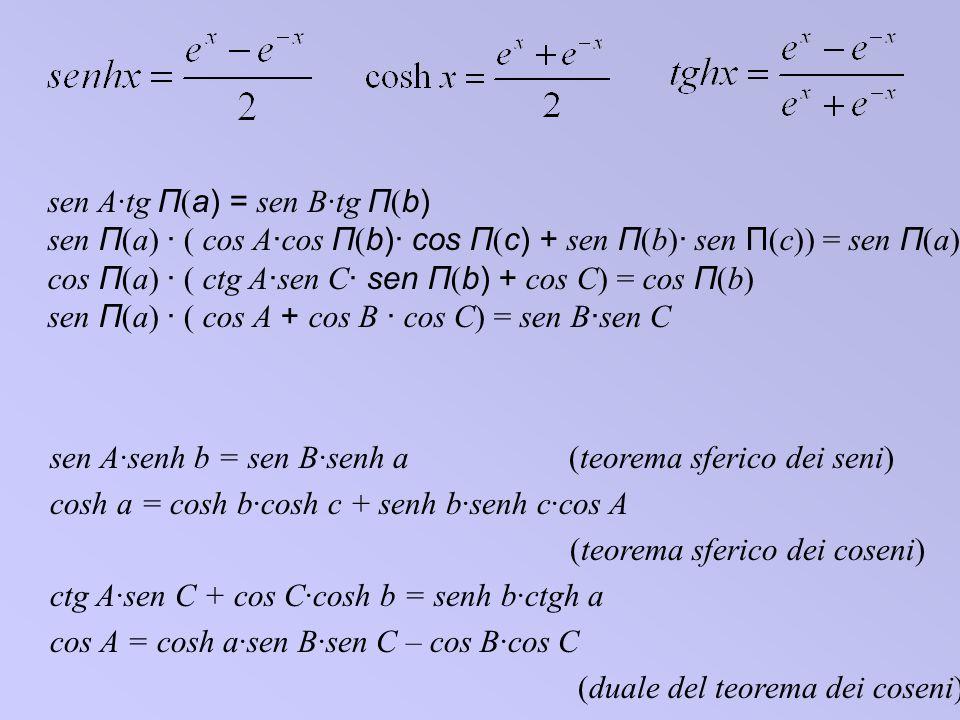 sen A·tg Π(a) = sen B·tg Π(b)