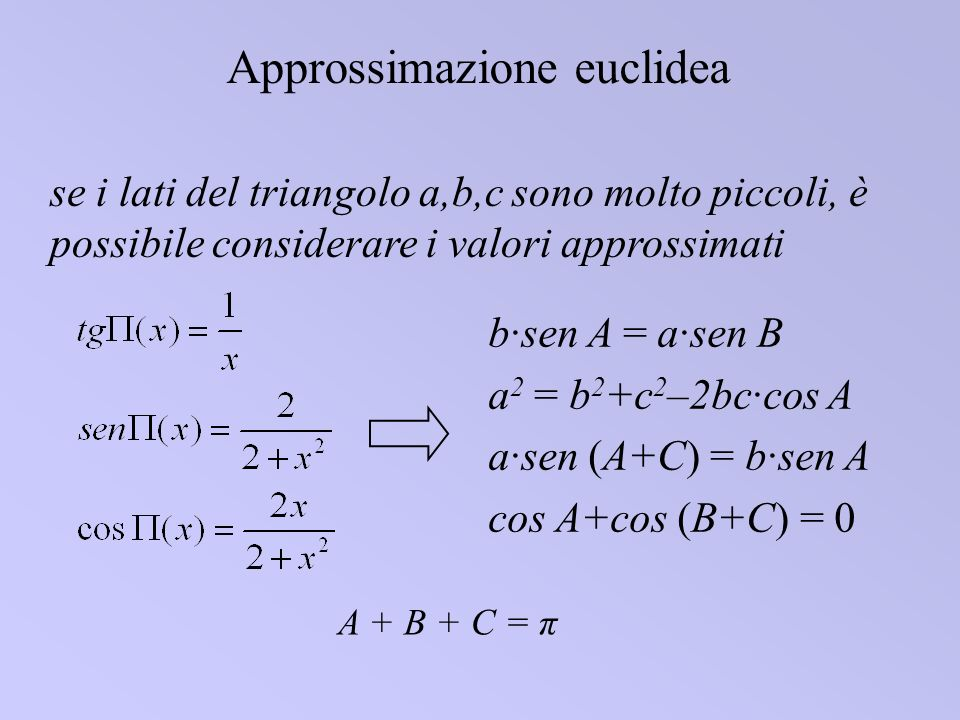 Approssimazione euclidea