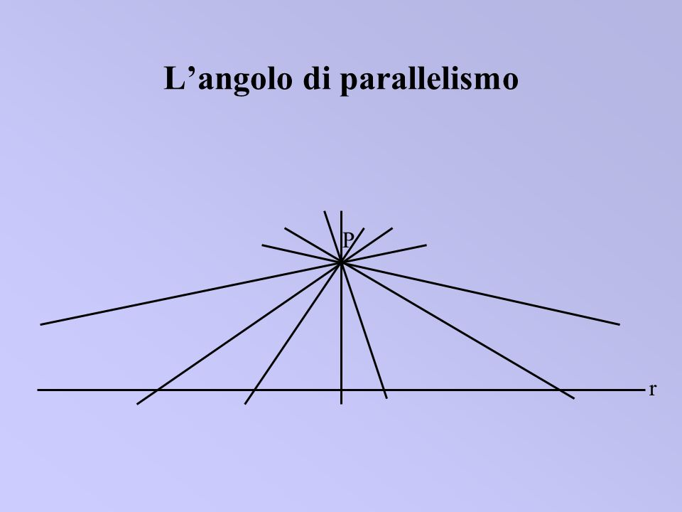 L'angolo di parallelismo