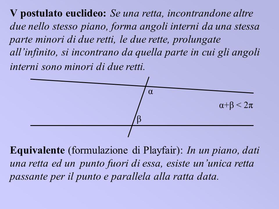 V postulato euclideo: Se una retta, incontrandone altre due nello stesso piano, forma angoli interni da una stessa parte minori di due retti, le due rette, prolungate all'infinito, si incontrano da quella parte in cui gli angoli interni sono minori di due retti.