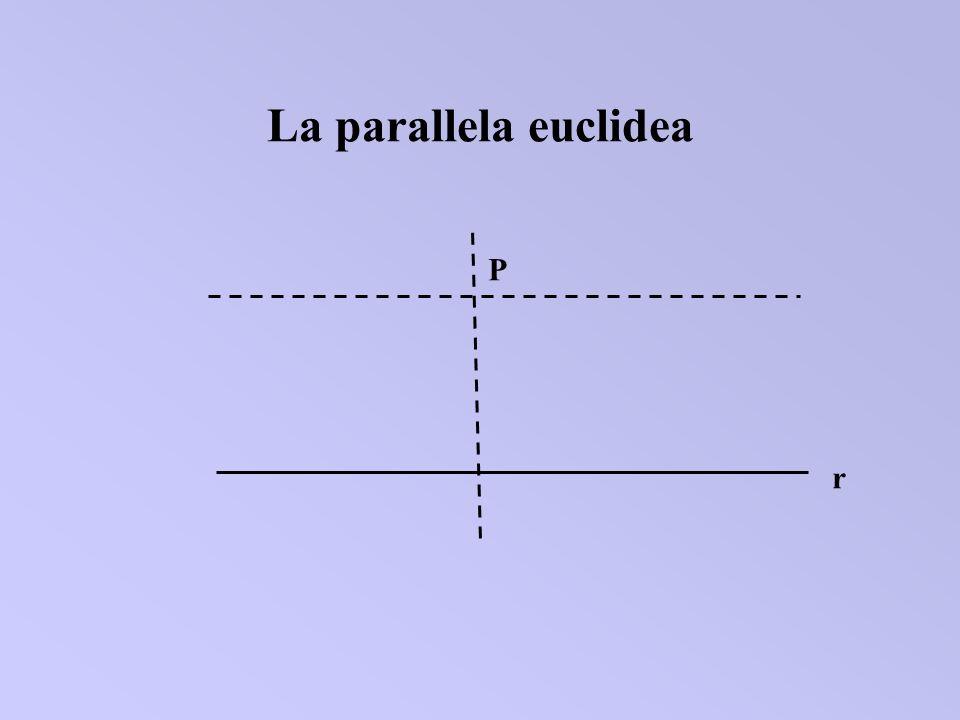 La parallela euclidea P r